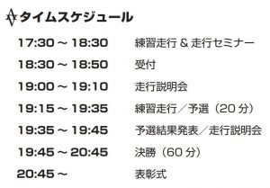 AVARTH イベント情報 岐阜 カート大会