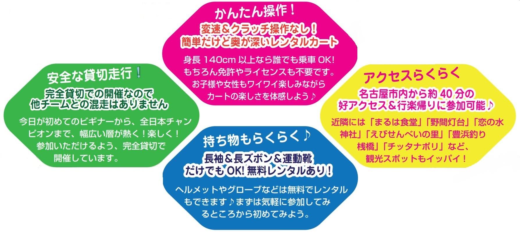 AVARTH カート カート大会 イベント キャンベル 美浜サーキット ラリー