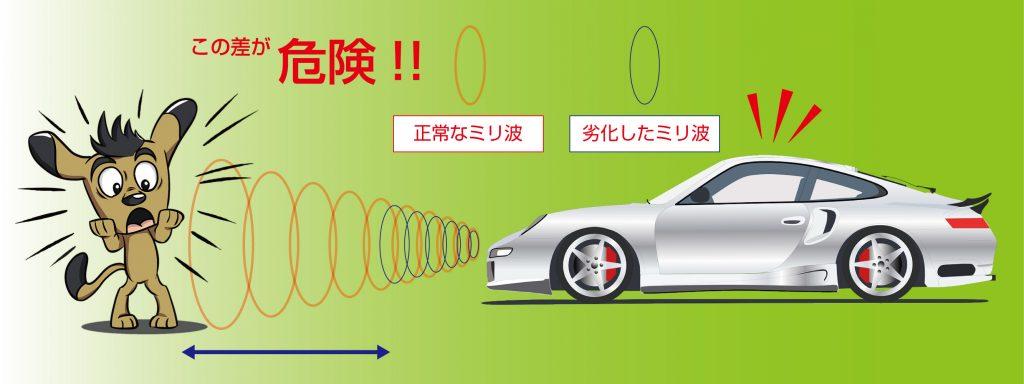 レクサス トヨタ GS ハイブリッド レーダー ミリ波 清掃必要 感度低下 エイミング プリクラッシュ セーフティセンス 岐阜 自動ブレーキ